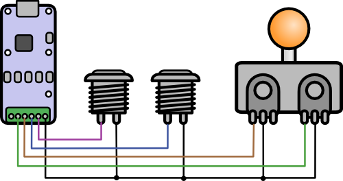Game pad connection diagram