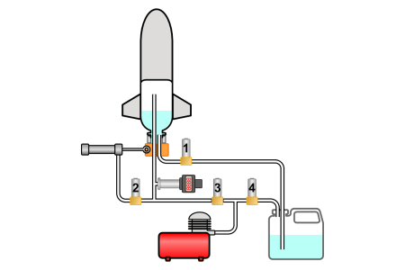 The water and air circuit of the launcher