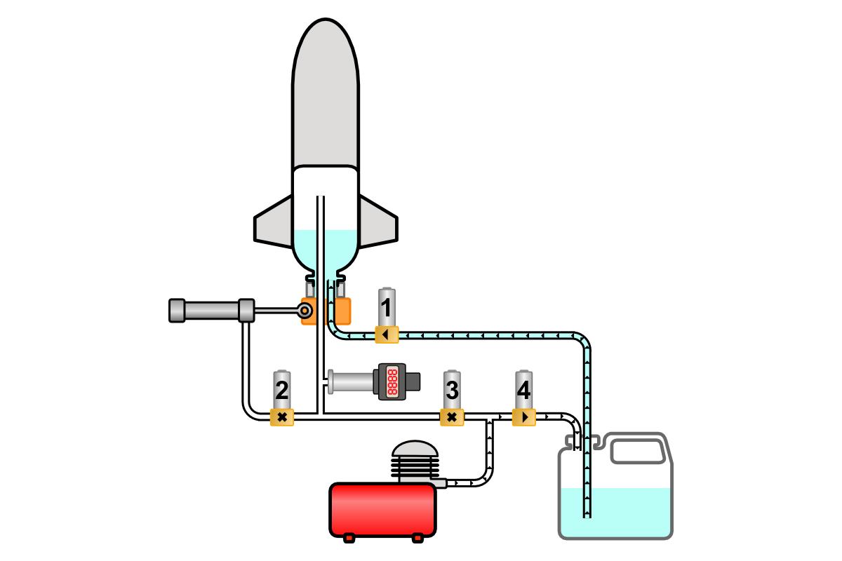 An Autonomous Water Rocket Launcher
