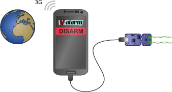 An installation for temperature monitoring by GSM using an Android phone