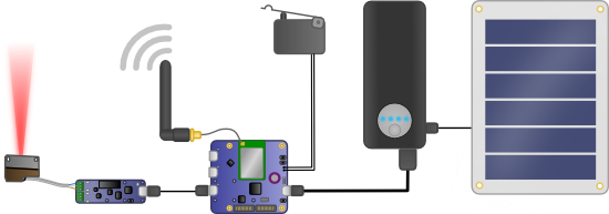 The installation diagram