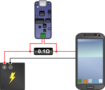 Wiring of the Yocto-milliVolt-Rx to measure a smartphone power consumption.