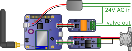 Diagram of the complete installation