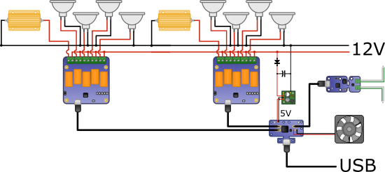 The complete diagram of the system