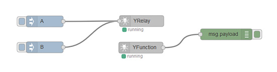 You can use two nodes of different types for a single function