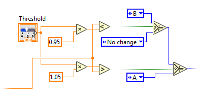 Computing the state of the relay with a Schmitt trigger
