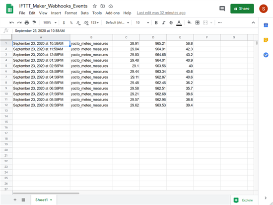The measures can actually be found in our Google Sheets file