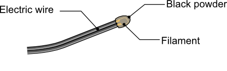 Structure of an electric match