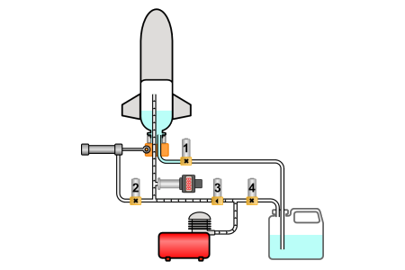 The pressurizing stage