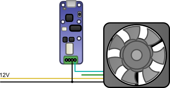 You can control the speed of a computer fan with a  Yocto-PWM-Tx