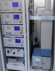 Air monitoring equipments