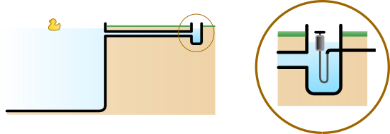 Diagram of the pool water level regulation