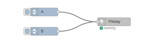 The YRelay node