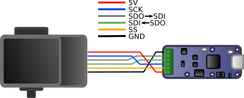 Electric connection, top view