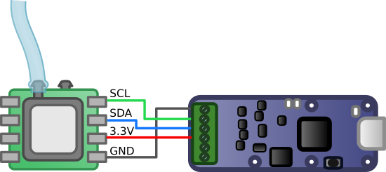 connection with the Yocto-I2C